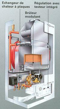 prix chaudire murale gaz chaudiere gaz weishaupt thermo condens kompact preparateur ecs integre. Black Bedroom Furniture Sets. Home Design Ideas